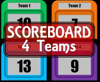 Basic PowerPoint Scoreboard- 4 Teams