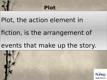 Basic Presentation on Novels and Elements of Fiction