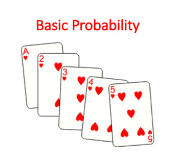 Basic Probability (Statistics)
