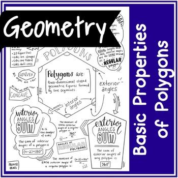 Basic Properties of Polygons | Handwritten Notes + BLANK VERSION