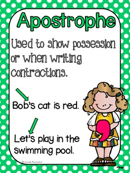 Basic Punctuation Posters {Primary Polka Dots}