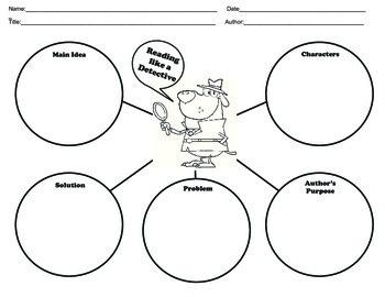 Basic Reading Comprehension Graphic Organizers