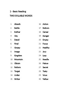 Basic Reading Syllable Word Lists