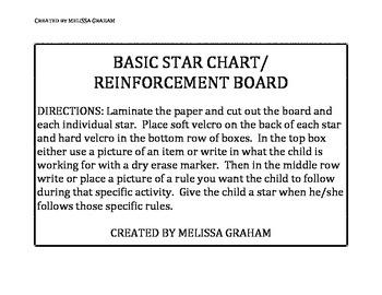 Basic Reinforcement Star Chart