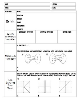 Basic Relations and Functions Structured Notes!