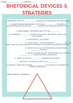 Basic Rhetorical Devices/Strategies Notes Handout