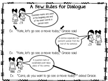 Basic Rules for Punctuating Effectively with Quotation Marks or Dialogue