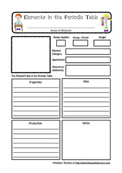 Basic Science Notebooking Pages and Graphic Organizers