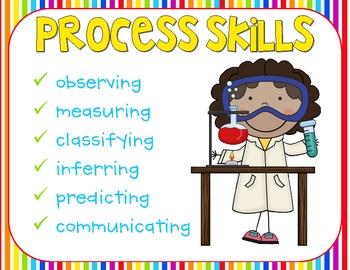 Basic Science Process Skills Posters {Rainbow Theme}