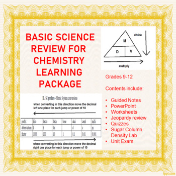 Basic Science Skills Review for Chemistry Learning Package