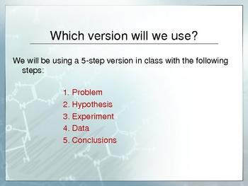 Basic Scientific Method PPT