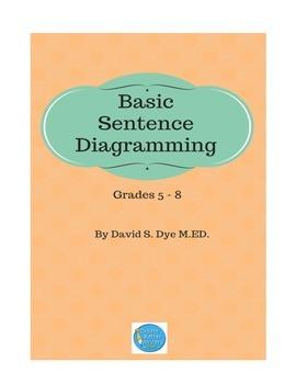 Basic Sentence Diagramming