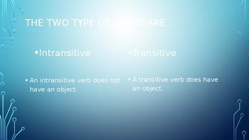 Basic Sentence Patterns PPT