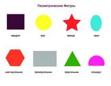 Basic Shapes. Геометрические Фигуры