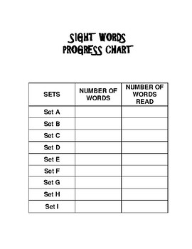 Basic Sight Words for Primary Level with Progress Chart