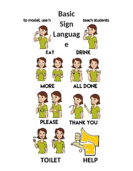Basic Sign Language Visuals