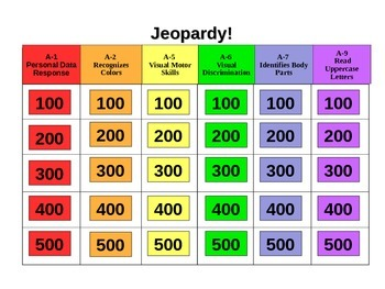 Basic Skills Review Jeopardy Game
