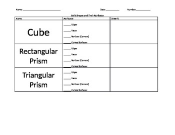 Basic Solid Shape Attribute Table