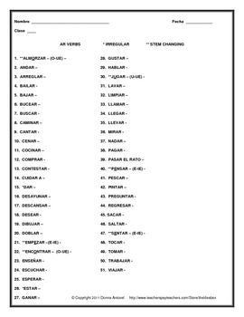 Basic Spanish -AR Verb List with Cognates