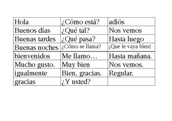 Basic Spanish Conversation Phrases 1