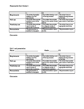 Basic Spanish oral presentation directions and rubric