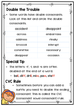 Basic Spelling Rules