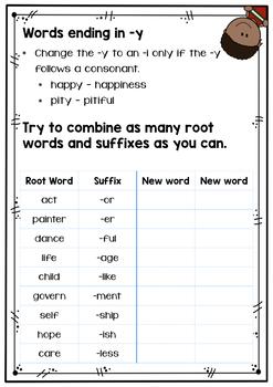 Basic Spelling Rules