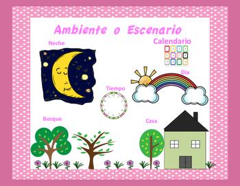Basic Story Elements in Spanish