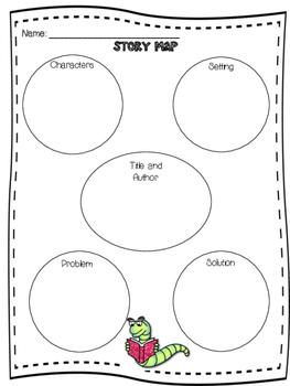 Basic Story Map