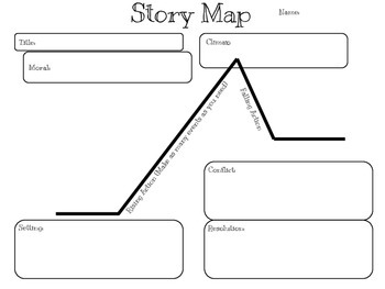 graphic regarding Printable Story Map Graphic Organizer identify Simple Tale Map Image Organizer