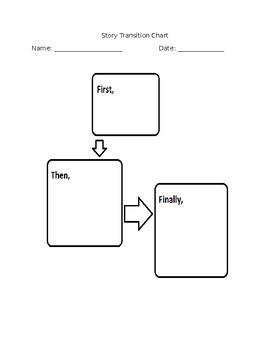 Basic Story Transition Chart