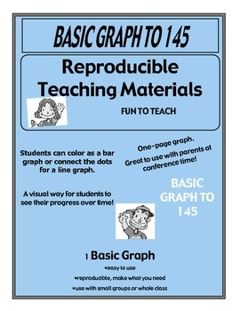 Basic Student Graph and Lesson Plan