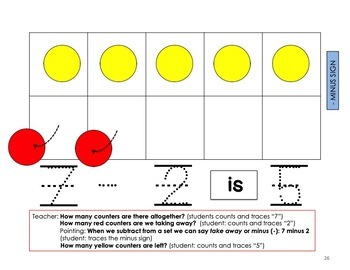Basic Subtraction 0-10, Down Syndrome, autism, special education