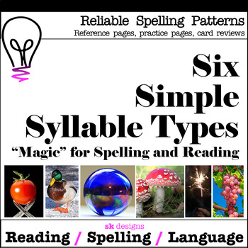 Basic Syllable Type Practice, Reference Printables & Revie