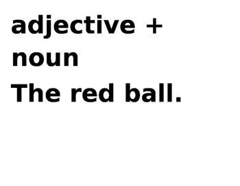 Basic Syntax Rule