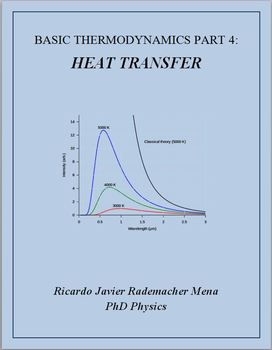 Basic Thermodynamics: Part 4