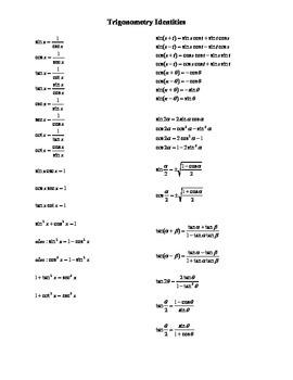 Basic Trig Identities w/ Unit Circle