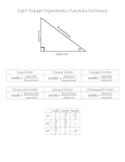 Basic Trigonometric Reference