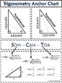 Basic Trigonometry Anchor Chart