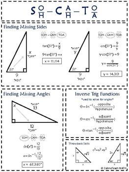 Basic Trigonometry Anchor Chart