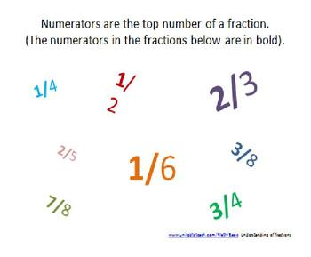 Basic Understanding of Fractions