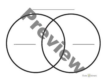 Basic Venn Diagram Template