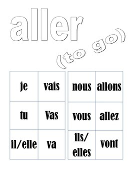 Beginning French Verb Posters