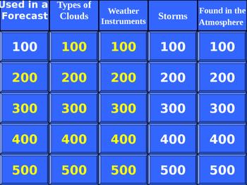 Basic Weather Jeopardy