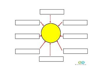 Basic Word Web Visual