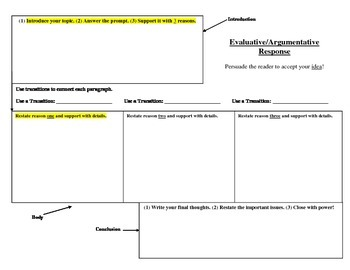 Basic Writing Frameworks Model - Persuasive & Problem/Solution