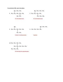 Basic alkane naming and drawing
