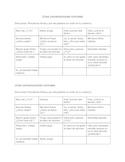 Basic conversation- hands on activity- Spanish