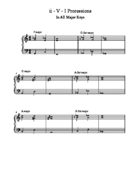 Basic ii - V - I Progression in All Major Keys