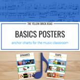 Basics Posters: Music Anchor Charts